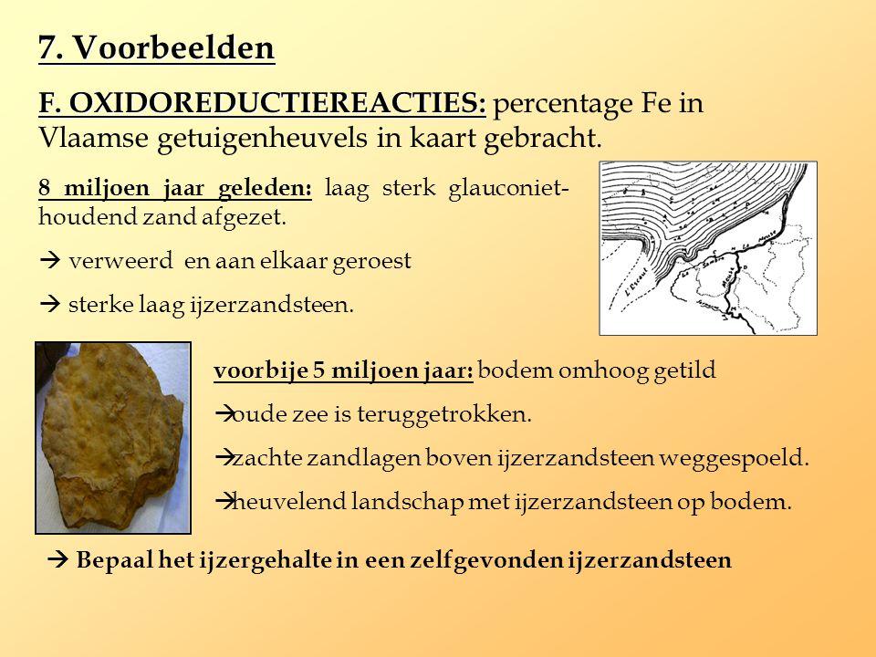 7. Voorbeelden F. OXIDOREDUCTIEREACTIES: F. OXIDOREDUCTIEREACTIES: percentage Fe in Vlaamse getuigenheuvels in kaart gebracht. 8 miljoen jaar geleden: