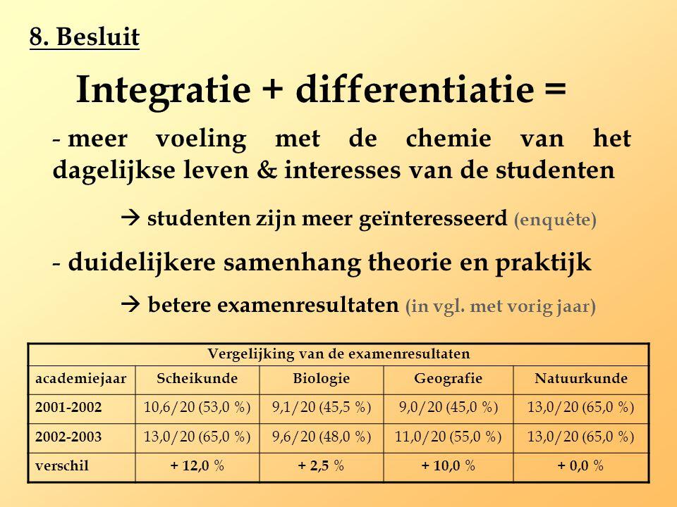 8. Besluit Integratie + differentiatie = - meer voeling met de chemie van het dagelijkse leven & interesses van de studenten  studenten zijn meer geï