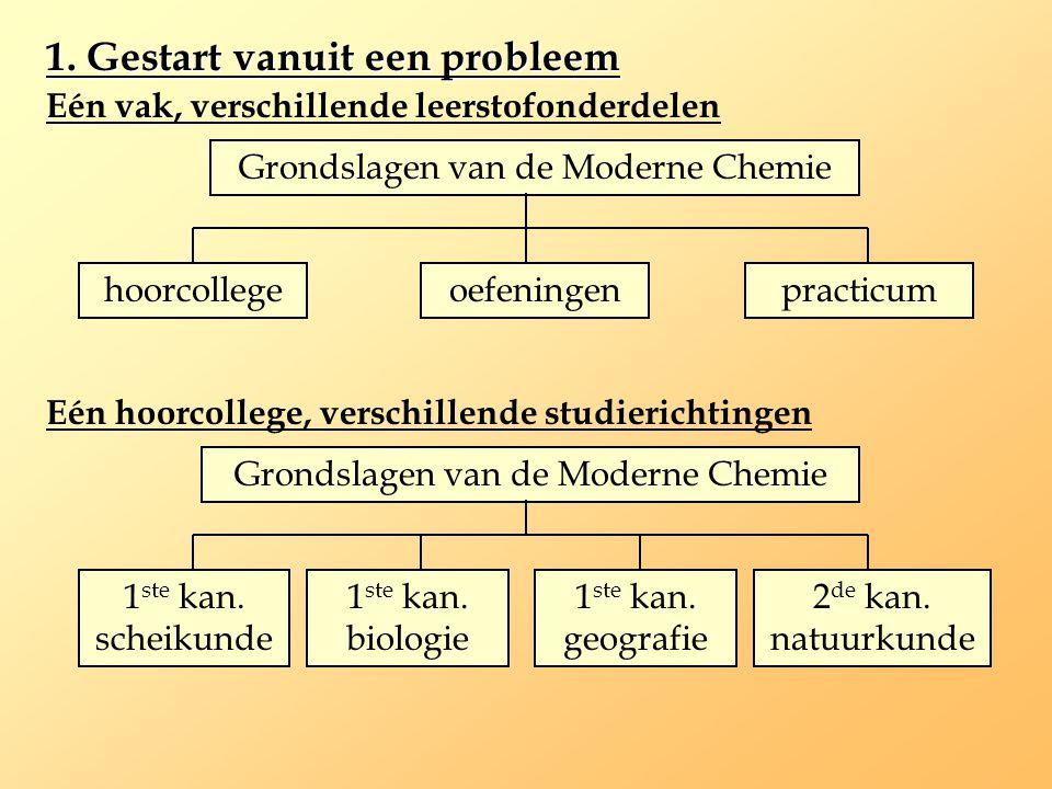 1. Gestart vanuit een probleem Grondslagen van de Moderne Chemie practicumoefeningenhoorcollege Eén vak, verschillende leerstofonderdelen Grondslagen