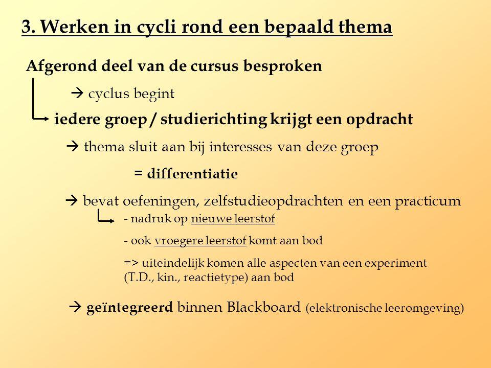 3. Werken in cycli rond een bepaald thema Afgerond deel van de cursus besproken  cyclus begint iedere groep / studierichting krijgt een opdracht  th