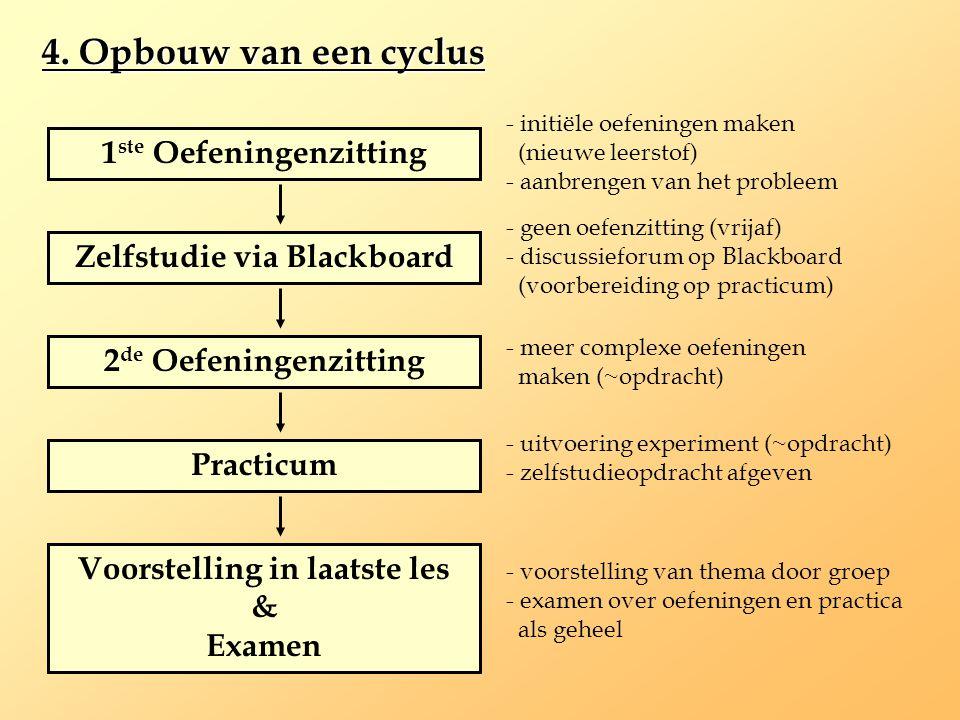 4. Opbouw van een cyclus 1 ste Oefeningenzitting - initiële oefeningen maken (nieuwe leerstof) - aanbrengen van het probleem Zelfstudie via Blackboard