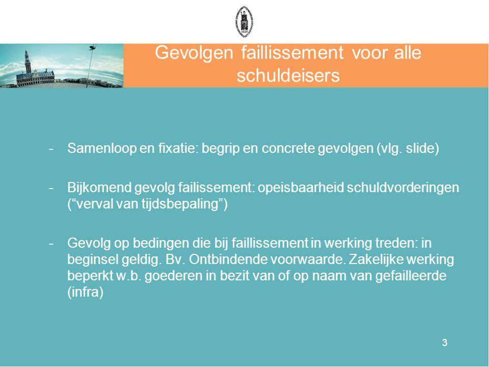 3 Gevolgen faillissement voor alle schuldeisers -Samenloop en fixatie: begrip en concrete gevolgen (vlg.
