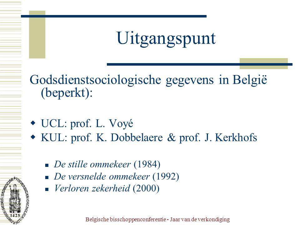 Belgische bisschoppenconferentie - Jaar van de verkondiging Uitgangspunt Godsdienstsociologische gegevens in België (beperkt):  UCL: prof.