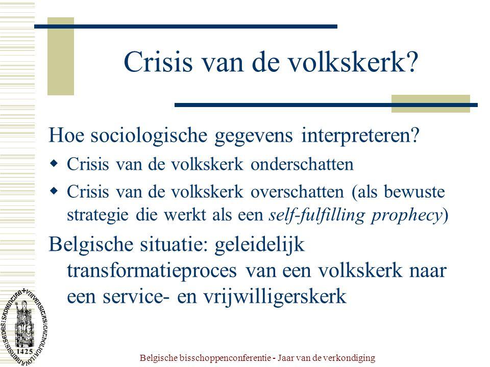 Belgische bisschoppenconferentie - Jaar van de verkondiging Crisis van de volkskerk.