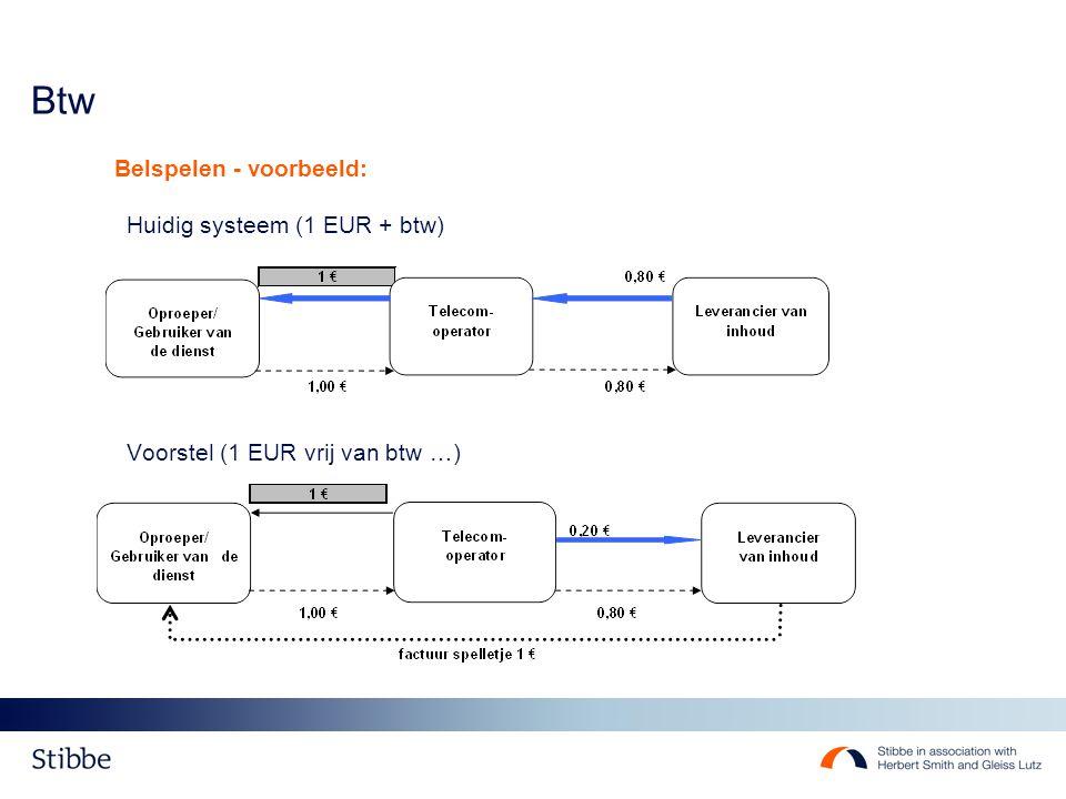 Btw Belspelen - voorbeeld: Huidig systeem (1 EUR + btw) Voorstel (1 EUR vrij van btw …)