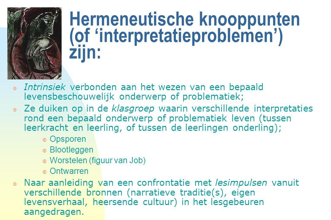 Hermeneutische knooppunten (of 'interpretatieproblemen') zijn: Intrinsiek verbonden aan het wezen van een bepaald levensbeschouwelijk onderwerp of pro