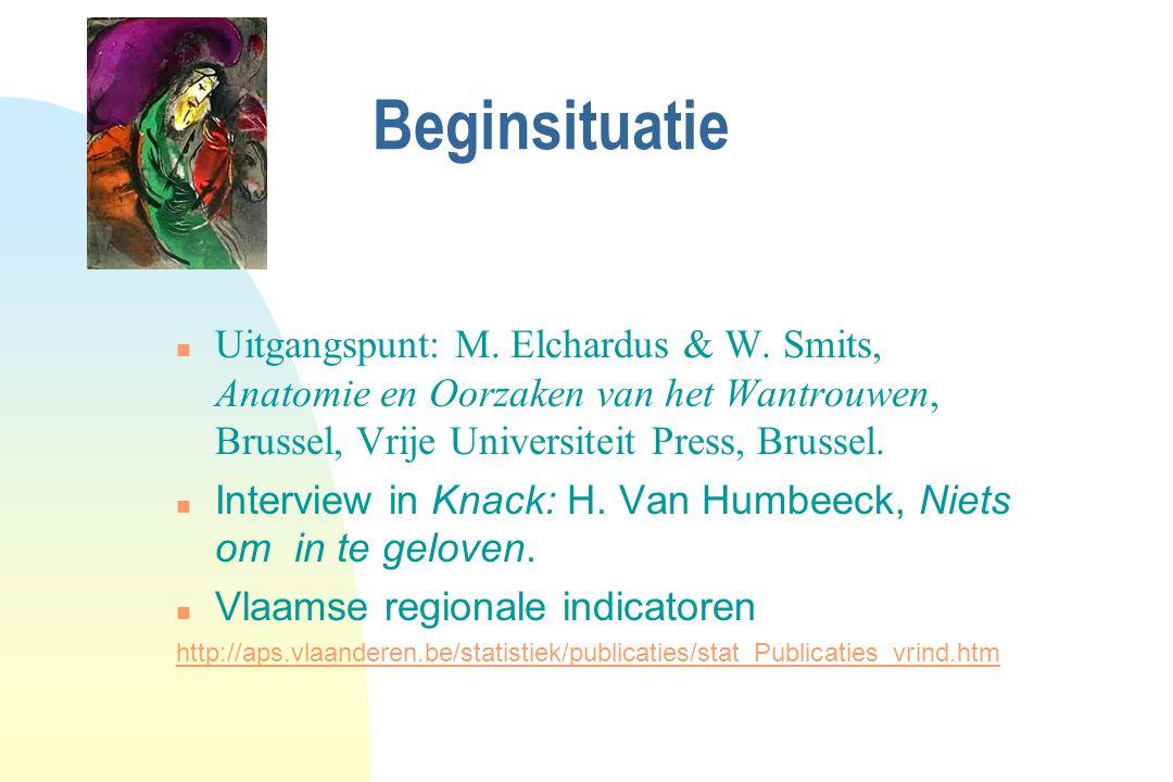 Beginsituatie Uitgangspunt: M. Elchardus & W. Smits, Anatomie en Oorzaken van het Wantrouwen, Brussel, Vrije Universiteit Press, Brussel. n Interview