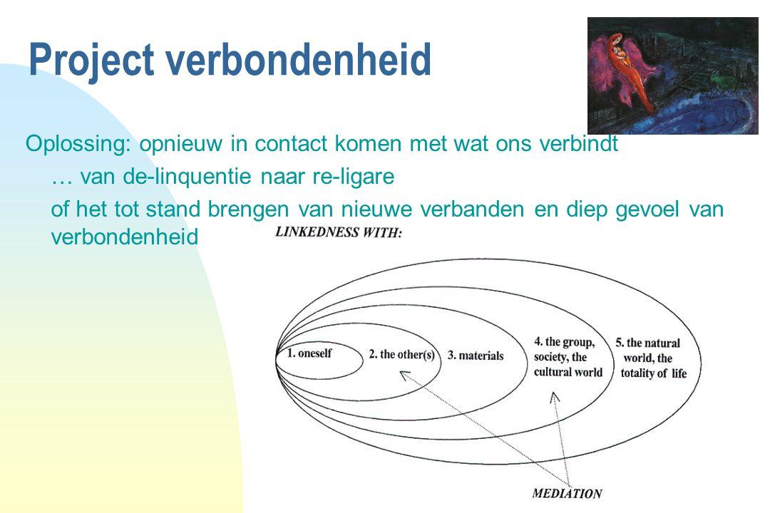Project verbondenheid Oplossing: opnieuw in contact komen met wat ons verbindt … van de-linquentie naar re-ligare of het tot stand brengen van nieuwe