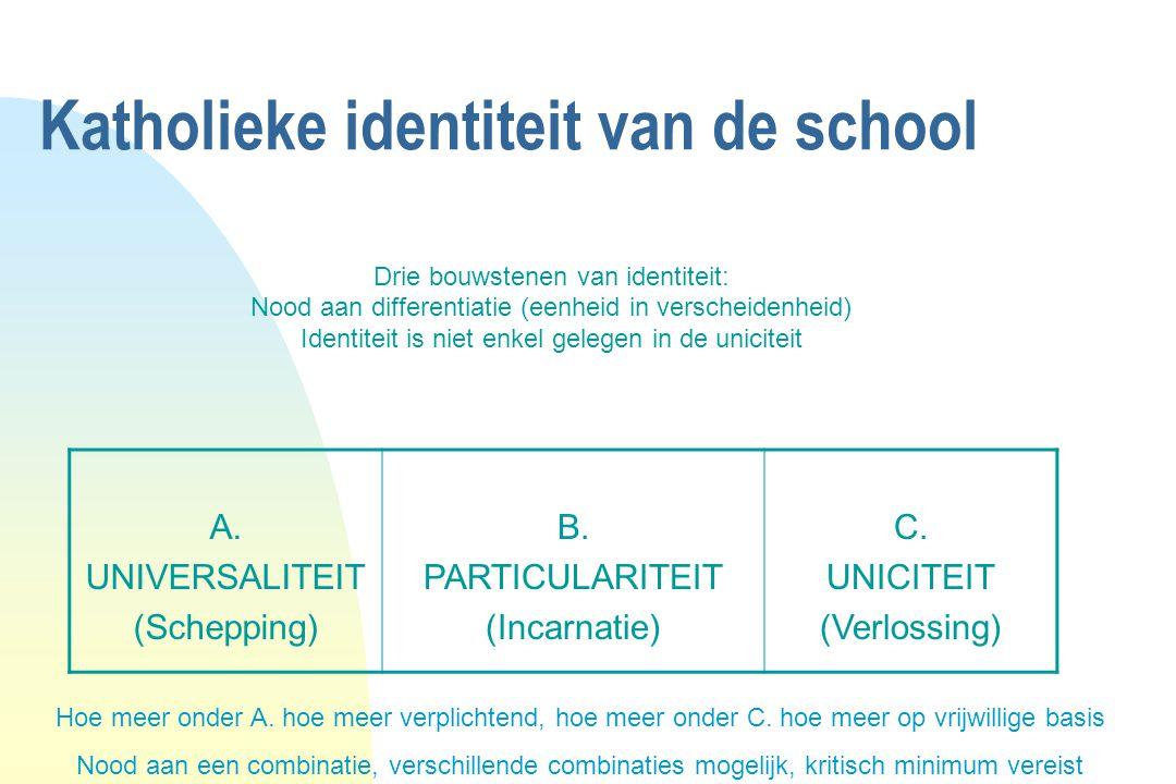 Katholieke identiteit van de school Drie bouwstenen van identiteit: Nood aan differentiatie (eenheid in verscheidenheid) Identiteit is niet enkel gele