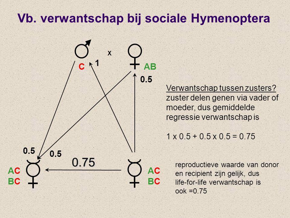 X 0.5 0.75 CAB ACBCACBC ACBCACBC 1 0.5 Verwantschap tussen zusters? zuster delen genen via vader of moeder, dus gemiddelde regressie verwantschap is 1