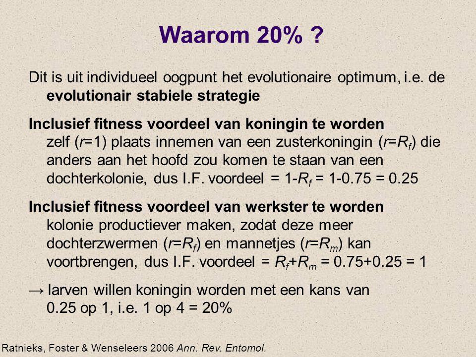 Waarom 20% ? Dit is uit individueel oogpunt het evolutionaire optimum, i.e. de evolutionair stabiele strategie Inclusief fitness voordeel van koningin