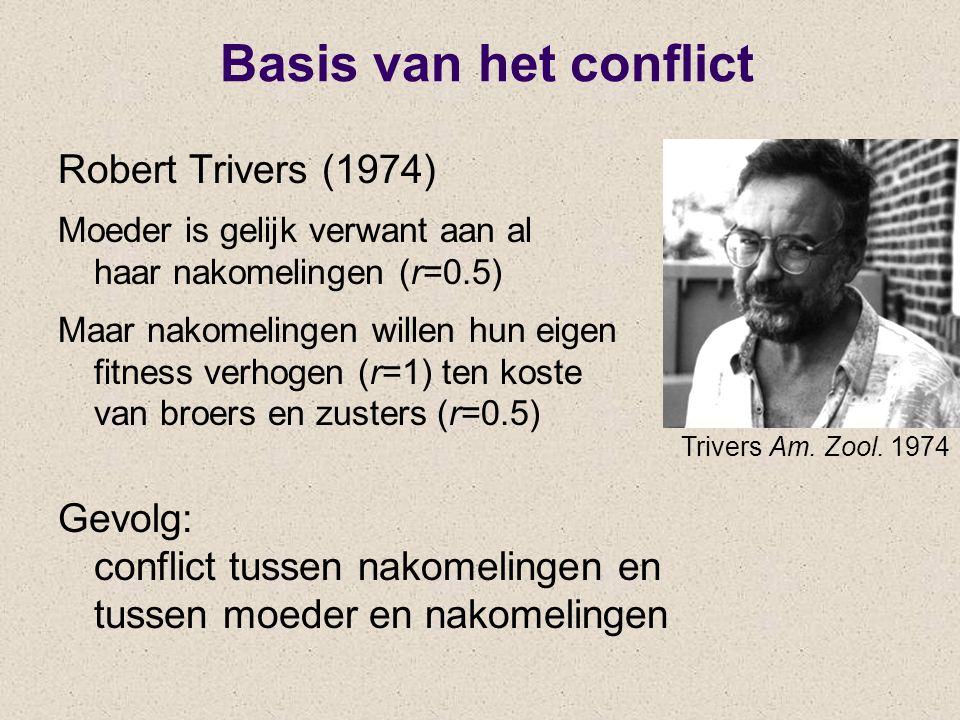 Basis van het conflict Robert Trivers (1974) Moeder is gelijk verwant aan al haar nakomelingen (r=0.5) Maar nakomelingen willen hun eigen fitness verhogen (r=1) ten koste van broers en zusters (r=0.5) Gevolg: conflict tussen nakomelingen en tussen moeder en nakomelingen Trivers Am.