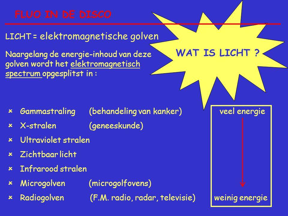 FLUO IN DE DISCO WAT IS LICHT ? LICHT = elektromagnetische golven Naargelang de energie-inhoud van deze golven wordt het elektromagnetisch spectrum op