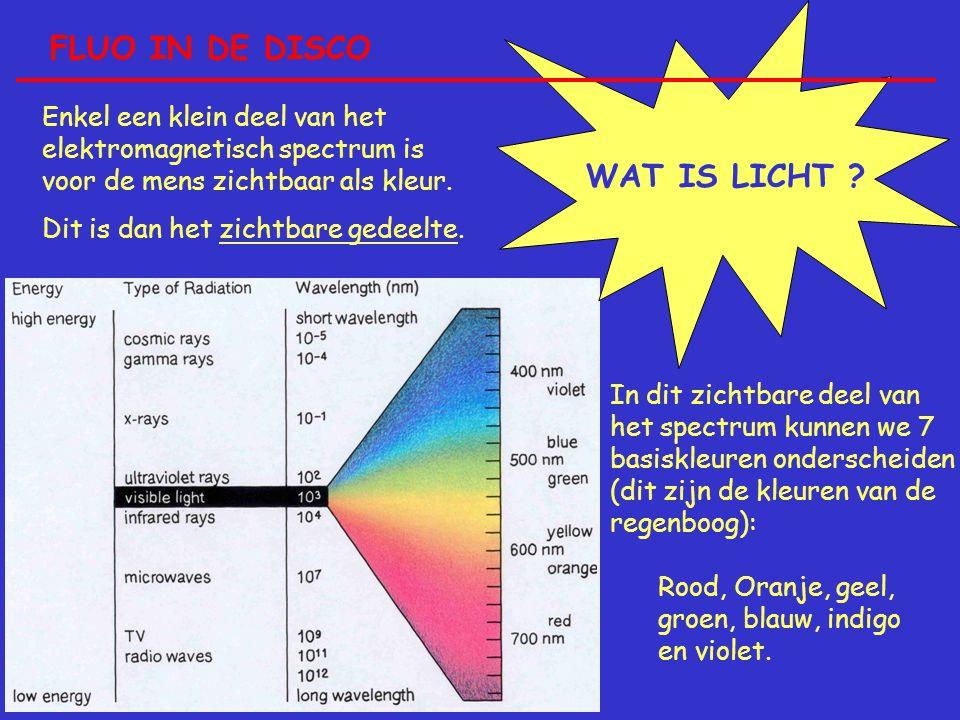 FLUO IN DE DISCO WAT IS LICHT ? Enkel een klein deel van het elektromagnetisch spectrum is voor de mens zichtbaar als kleur. Dit is dan het zichtbare
