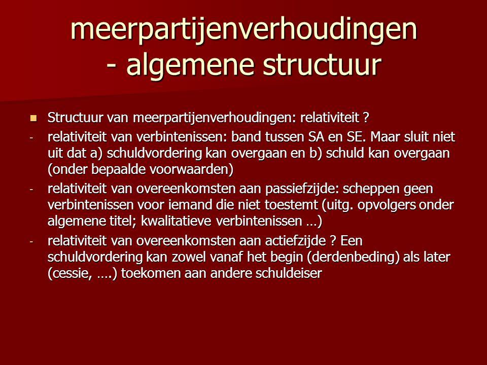 meerpartijenverhoudingen - algemene structuur Structuur van meerpartijenverhoudingen: Oorzaak .