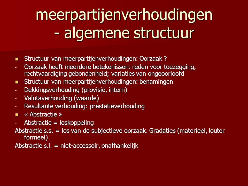 meerpartijenverhoudingen - algemene structuur Structuur van meerpartijenverhoudingen: Oorzaak ? Structuur van meerpartijenverhoudingen: Oorzaak ? - Oo