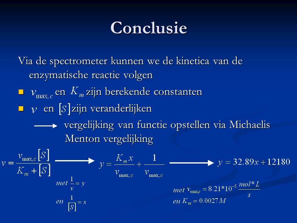 Conclusie Via de spectrometer kunnen we de kinetica van de enzymatische reactie volgen en zijn berekende constanten en zijn berekende constanten en zi