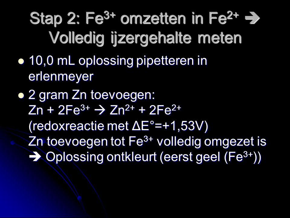 Stap 2: Fe 3+ omzetten in Fe 2+  Volledig ijzergehalte meten 10,0 mL oplossing pipetteren in erlenmeyer 10,0 mL oplossing pipetteren in erlenmeyer 2