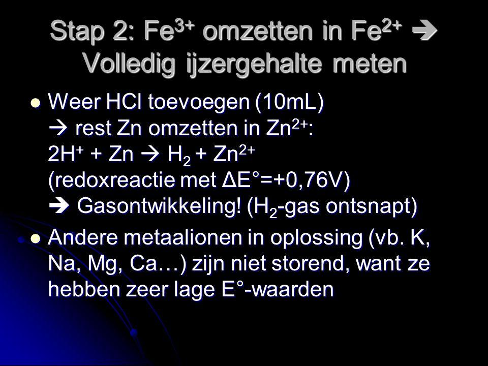 Stap 2: Fe 3+ omzetten in Fe 2+  Volledig ijzergehalte meten Weer HCl toevoegen (10mL)  rest Zn omzetten in Zn 2+ : 2H + + Zn  H 2 + Zn 2+ (redoxre
