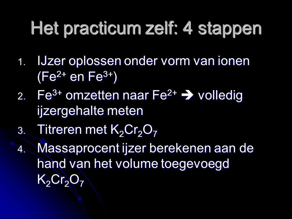 Het practicum zelf: 4 stappen 1. IJzer oplossen onder vorm van ionen (Fe 2+ en Fe 3+ ) 2. Fe 3+ omzetten naar Fe 2+  volledig ijzergehalte meten 3. T