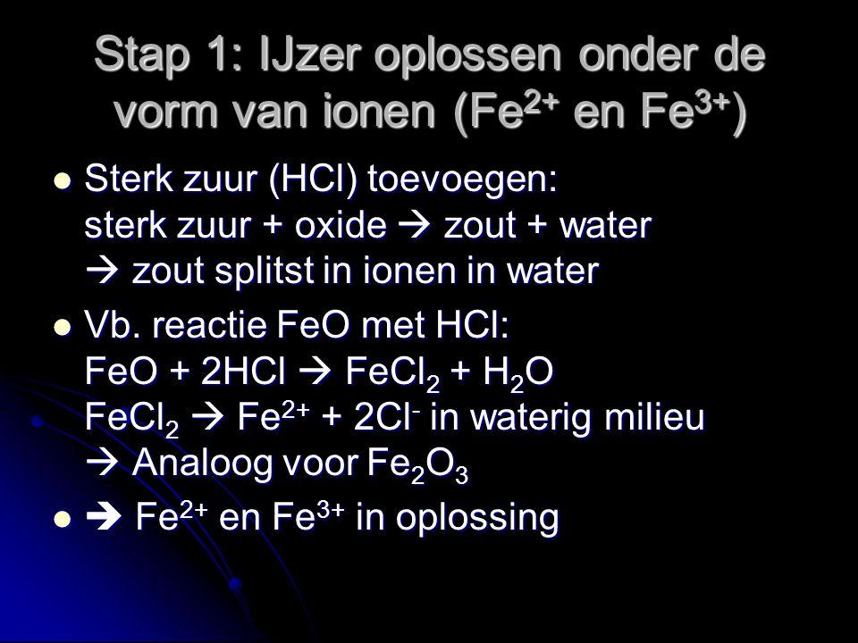 Stap 1: IJzer oplossen onder de vorm van ionen (Fe2+ en Fe3+) Sterk zuur (HCl) toevoegen: sterk zuur + oxide  zout + water  zout splitst in ionen in