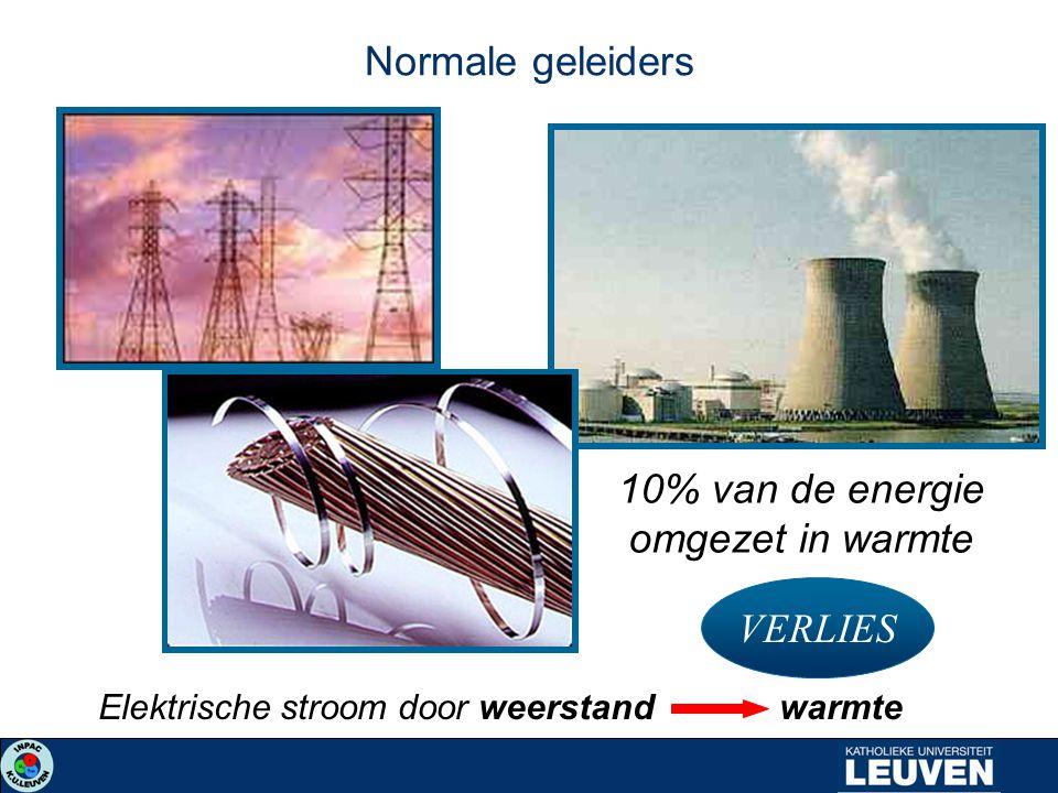 10% van de energie omgezet in warmte VERLIES Elektrische stroom door weerstand warmte Normale geleiders
