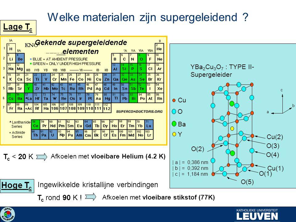 Gekende supergeleidende elementen Lage T c Hoge T c Ingewikkelde kristallijne verbindingen T c rond 90 K ! Afkoelen met vloeibare stikstof (77K) T c <