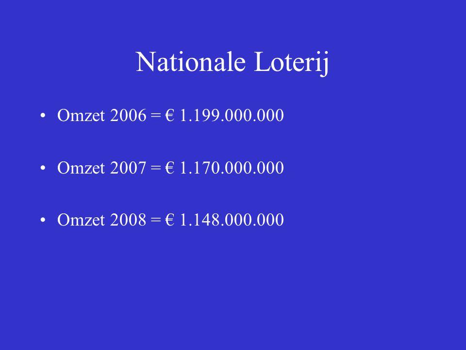 Nationale Loterij Omzet 2006 = € 1.199.000.000 Omzet 2007 = € 1.170.000.000 Omzet 2008 = € 1.148.000.000