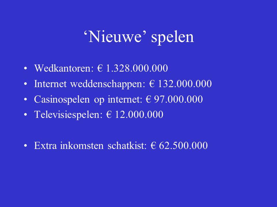 Illegale spelen Voorbeeld 1: Poker Geldpot van 51.000 € Voorbeeld 2: Pai Gow Inzet 1500 € à 2000 € per spel 10% voor de uitbater 20 spelen per uur 6u per avond x 20 spelen x (10% van 2000 €) = 24.000 €