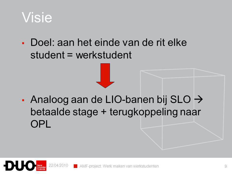 22/04/2010 AMF-project: Werk maken van werkstudenten 9 Visie ▪ Doel: aan het einde van de rit elke student = werkstudent ▪ Analoog aan de LIO-banen bi