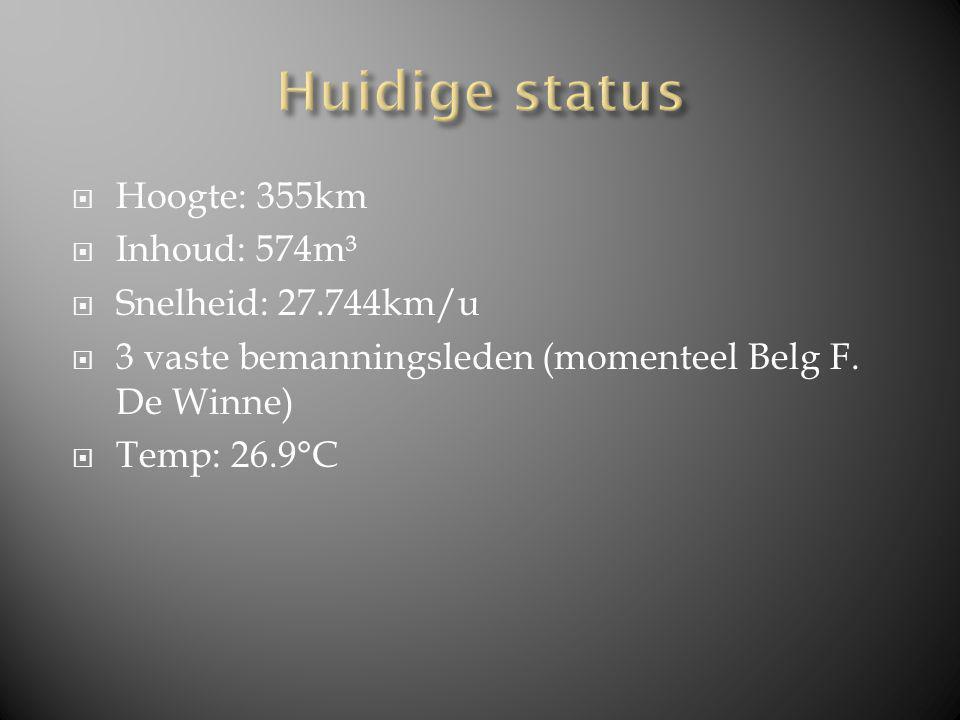 Hoogte: 355km  Inhoud: 574m³  Snelheid: 27.744km/u  3 vaste bemanningsleden (momenteel Belg F.
