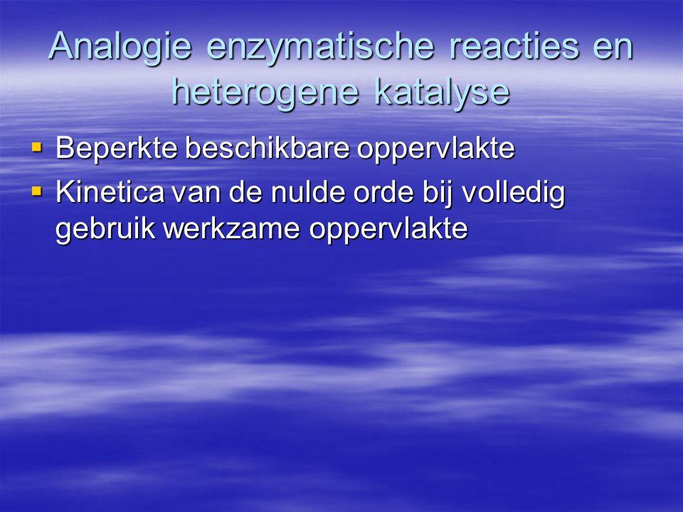 Analogie enzymatische reacties en heterogene katalyse  Beperkte beschikbare oppervlakte  Kinetica van de nulde orde bij volledig gebruik werkzame op