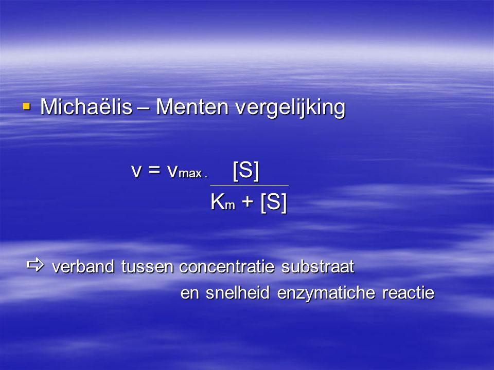  Michaëlis – Menten vergelijking v = v max. [S] v = v max. [S] K m + [S] K m + [S]  verband tussen concentratie substraat  verband tussen concentra