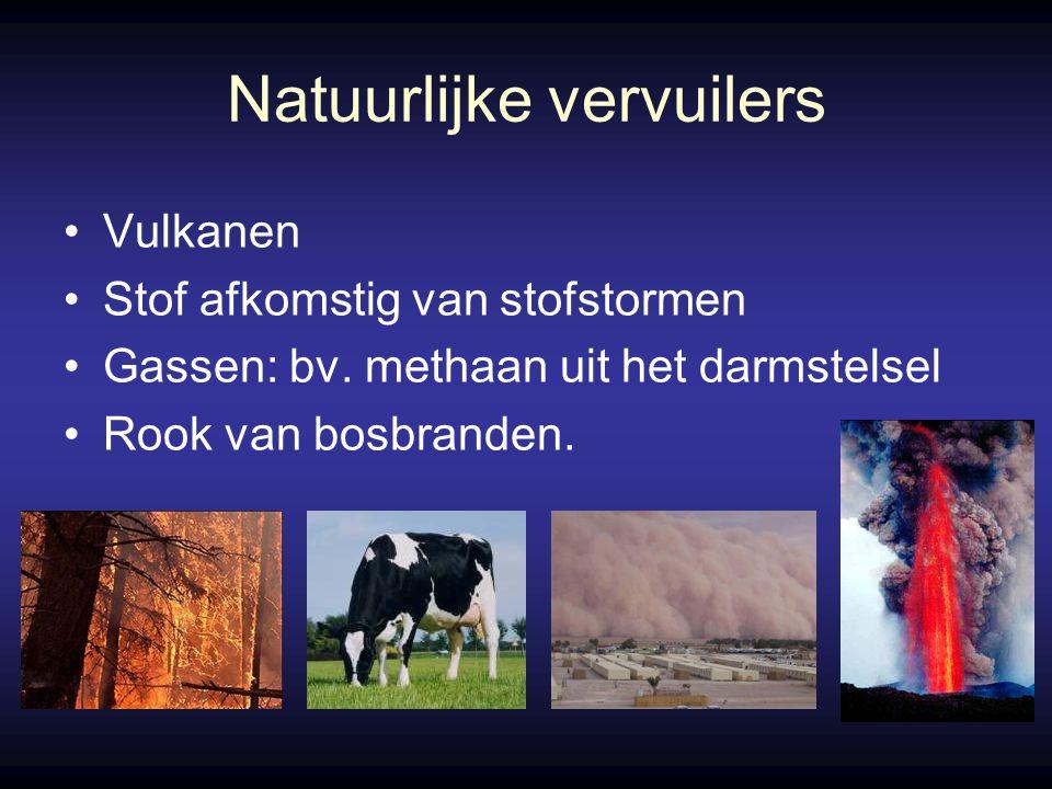 Natuurlijke vervuilers Vulkanen Stof afkomstig van stofstormen Gassen: bv.