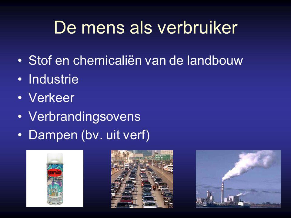 De mens als verbruiker Stof en chemicaliën van de landbouw Industrie Verkeer Verbrandingsovens Dampen (bv.