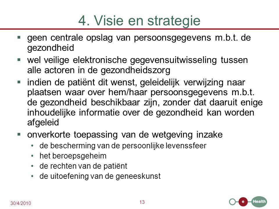 13 30/4/2010 4. Visie en strategie  geen centrale opslag van persoonsgegevens m.b.t. de gezondheid  wel veilige elektronische gegevensuitwisseling t