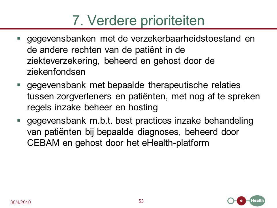 53 30/4/2010 7. Verdere prioriteiten  gegevensbanken met de verzekerbaarheidstoestand en de andere rechten van de patiënt in de ziekteverzekering, be