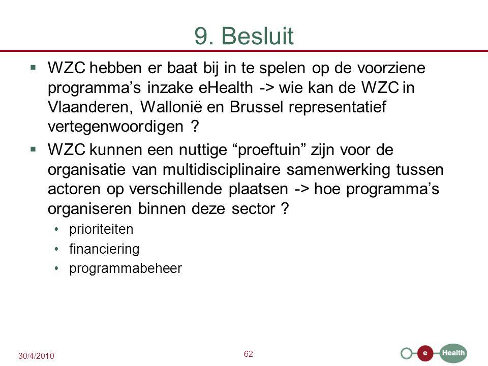 62 30/4/2010 9. Besluit  WZC hebben er baat bij in te spelen op de voorziene programma's inzake eHealth -> wie kan de WZC in Vlaanderen, Wallonië en