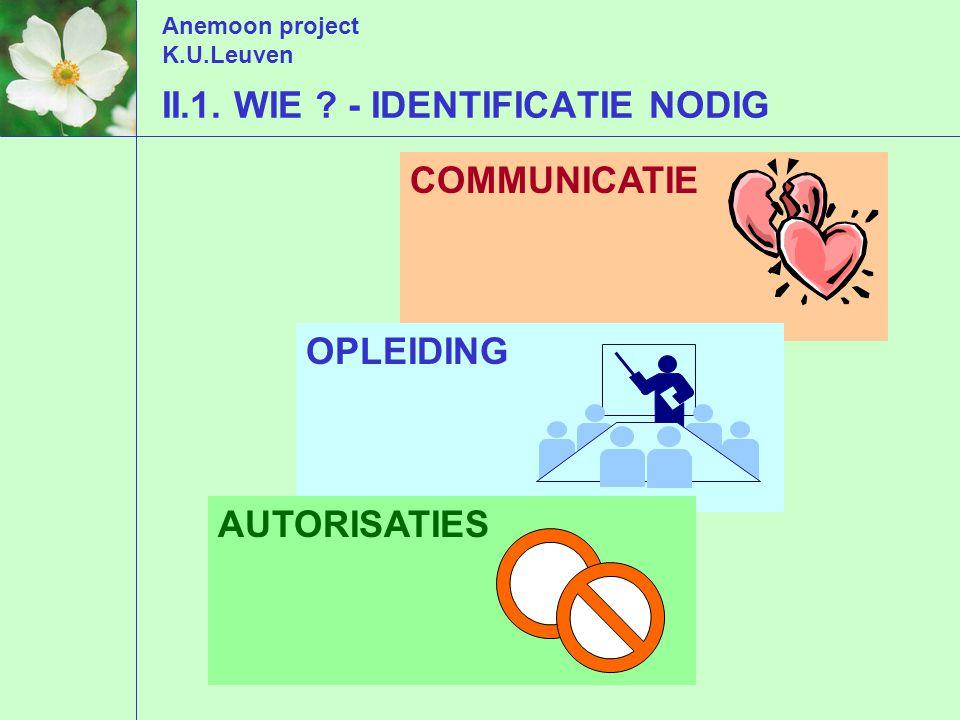 Anemoon project K.U.Leuven II.1. WIE - IDENTIFICATIE NODIG COMMUNICATIE OPLEIDING AUTORISATIES