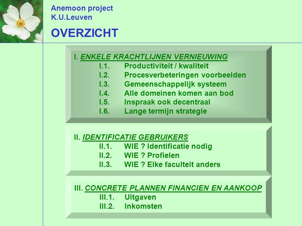 Anemoon project K.U.Leuven VRAGEN VRAGEN ?