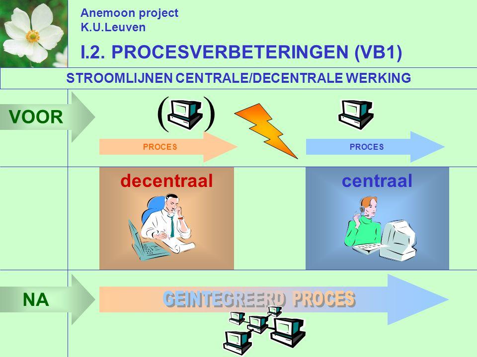 Anemoon project K.U.Leuven STROOMLIJNEN CENTRALE/DECENTRALE WERKING I.2.