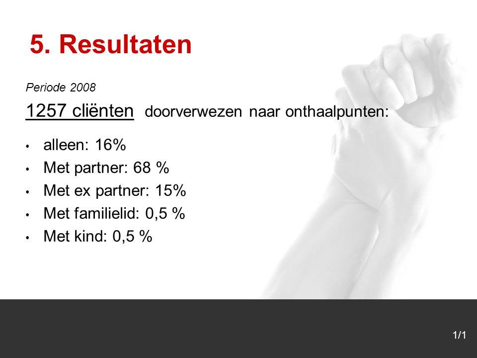1/1 Periode 2008 1257 cliënten doorverwezen naar onthaalpunten: alleen: 16% Met partner: 68 % Met ex partner: 15% Met familielid: 0,5 % Met kind: 0,5 % 5.