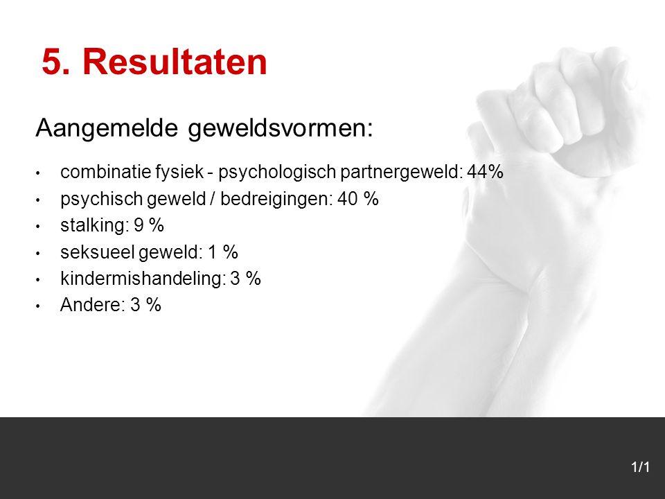 1/1 Aangemelde geweldsvormen: combinatie fysiek - psychologisch partnergeweld: 44% psychisch geweld / bedreigingen: 40 % stalking: 9 % seksueel geweld: 1 % kindermishandeling: 3 % Andere: 3 % 5.