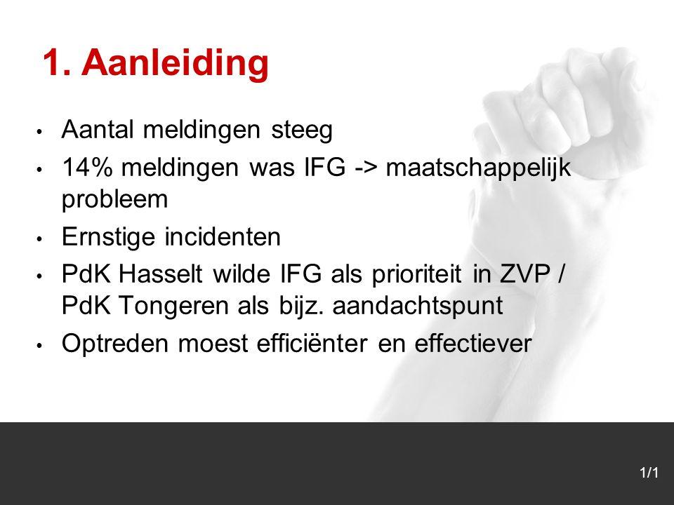 1/1 Aantal meldingen steeg 14% meldingen was IFG -> maatschappelijk probleem Ernstige incidenten PdK Hasselt wilde IFG als prioriteit in ZVP / PdK Tongeren als bijz.