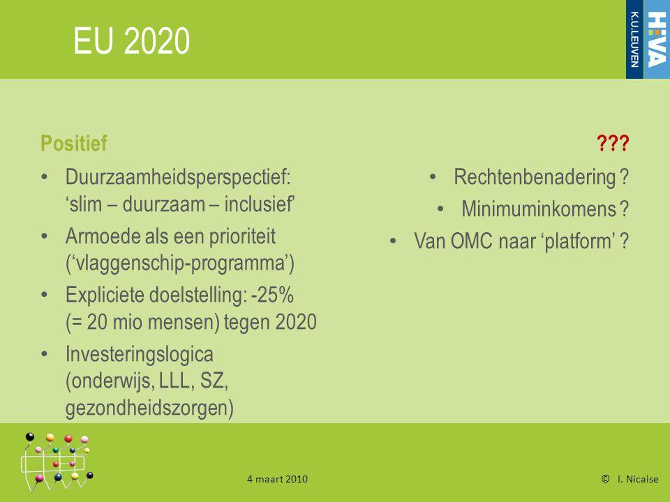 EU 2020 Positief Duurzaamheidsperspectief: 'slim – duurzaam – inclusief' Armoede als een prioriteit ('vlaggenschip-programma') Expliciete doelstelling: -25% (= 20 mio mensen) tegen 2020 Investeringslogica (onderwijs, LLL, SZ, gezondheidszorgen) ??.