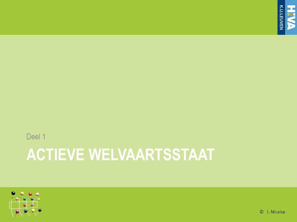Actieve welvaartsstaat Kern van nationale actieplannen = activering (werk als uitweg uit armoede).