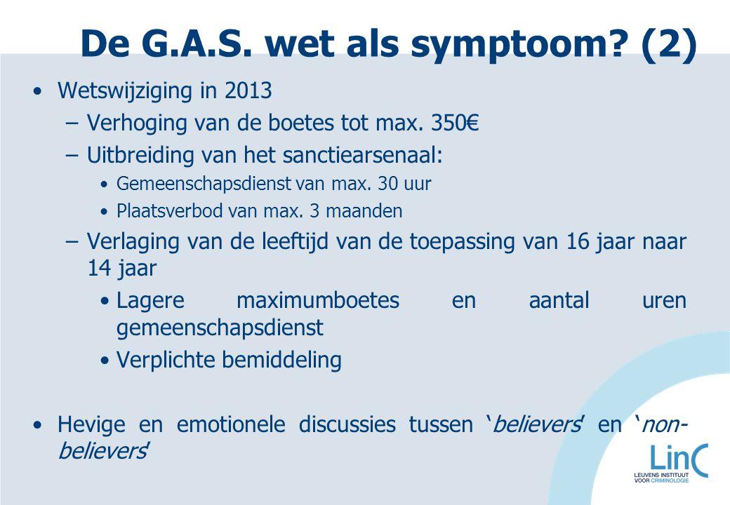 Wetswijziging in 2013 –Verhoging van de boetes tot max.