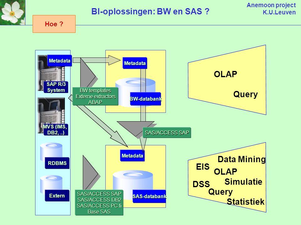 Anemoon project K.U.Leuven BI-oplossingen: BW en SAS .