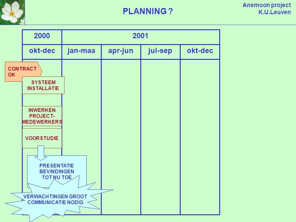 Anemoon project K.U.Leuven okt-decjan-maaapr-junjul-sep 20002001 okt-dec PLANNING .