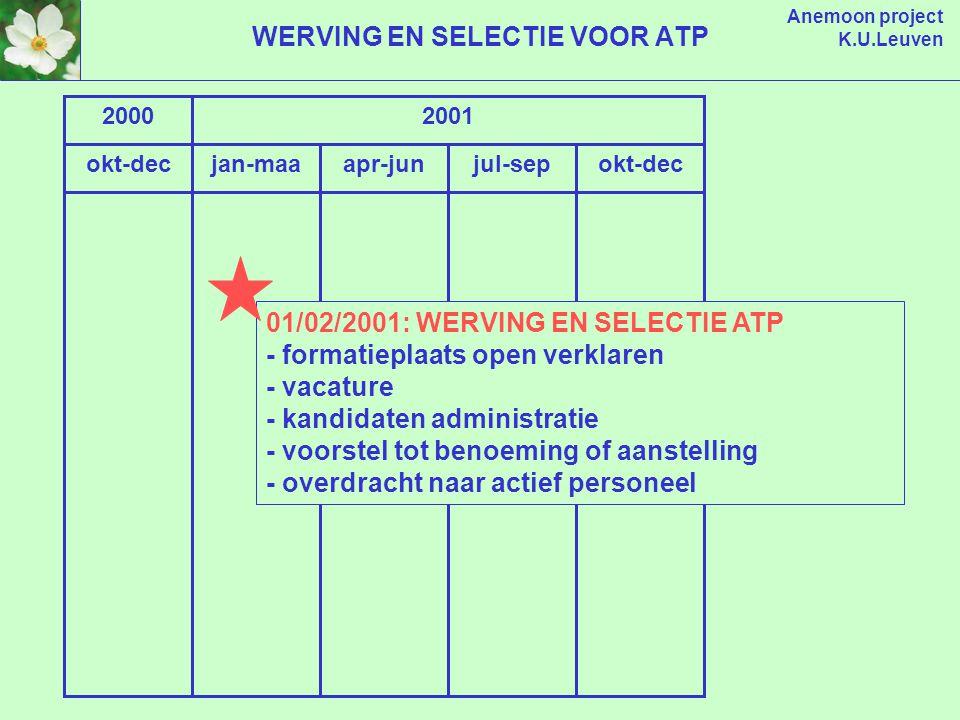 Anemoon project K.U.Leuven okt-decjan-maaapr-junjul-sep 20002001 okt-dec WERVING EN SELECTIE VOOR ATP 01/02/2001: WERVING EN SELECTIE ATP - formatieplaats open verklaren - vacature - kandidaten administratie - voorstel tot benoeming of aanstelling - overdracht naar actief personeel